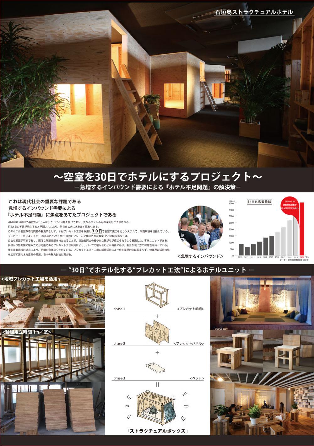 石垣島ストラクチュアルホテル