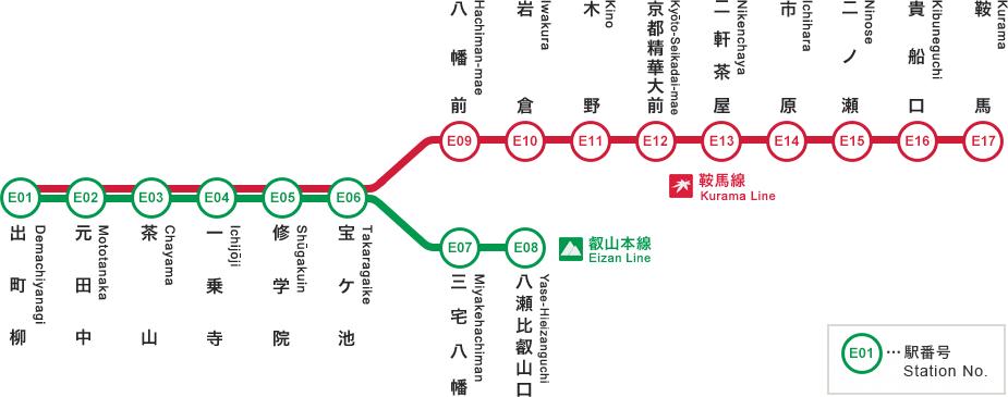 叡山路線図